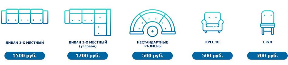 Химчистка диванов в Казани